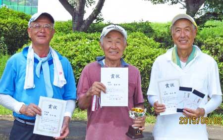 優勝:松村さん 準優勝:佐藤(忠)さん 3位(BG):岡部さん