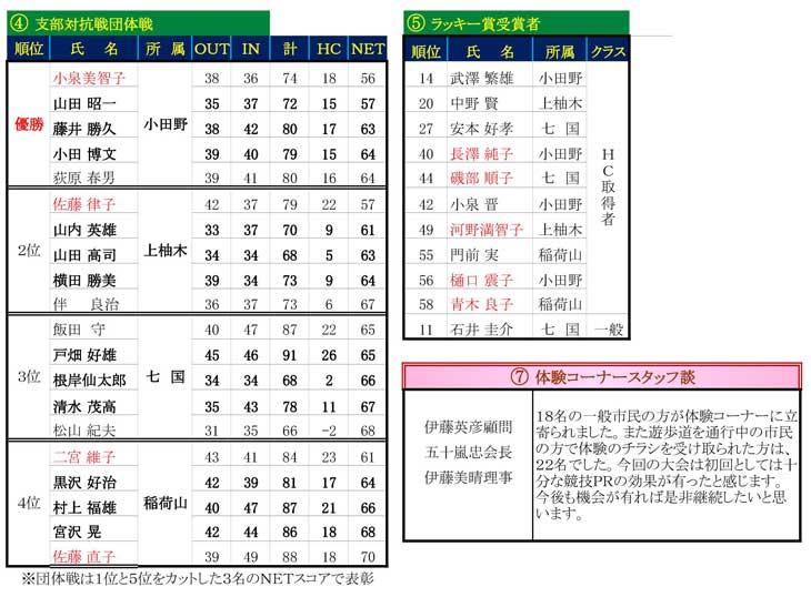 1th-Asakawa02