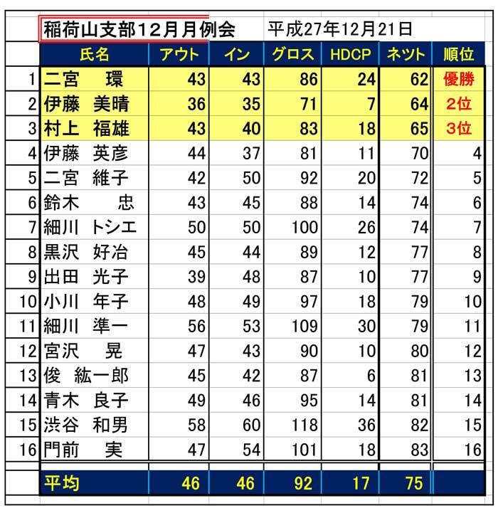 1221Inariyama