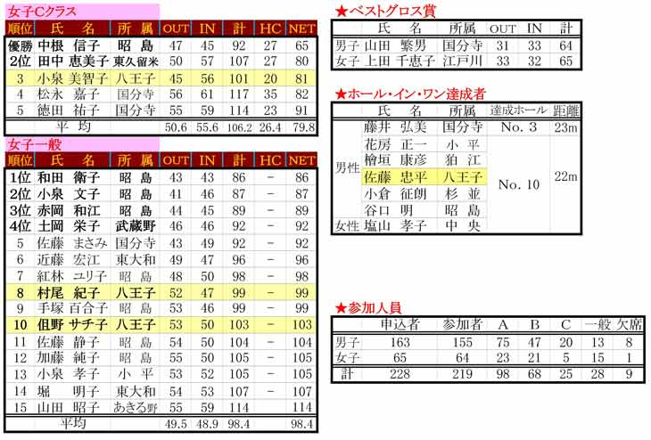 104th-TobukiResult-031