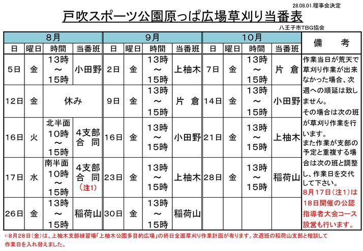 戸吹スポーツ公園草刈り当番表('28.08.01.理事会決定)