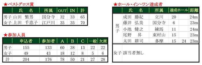 13th-tokyo-koryu03